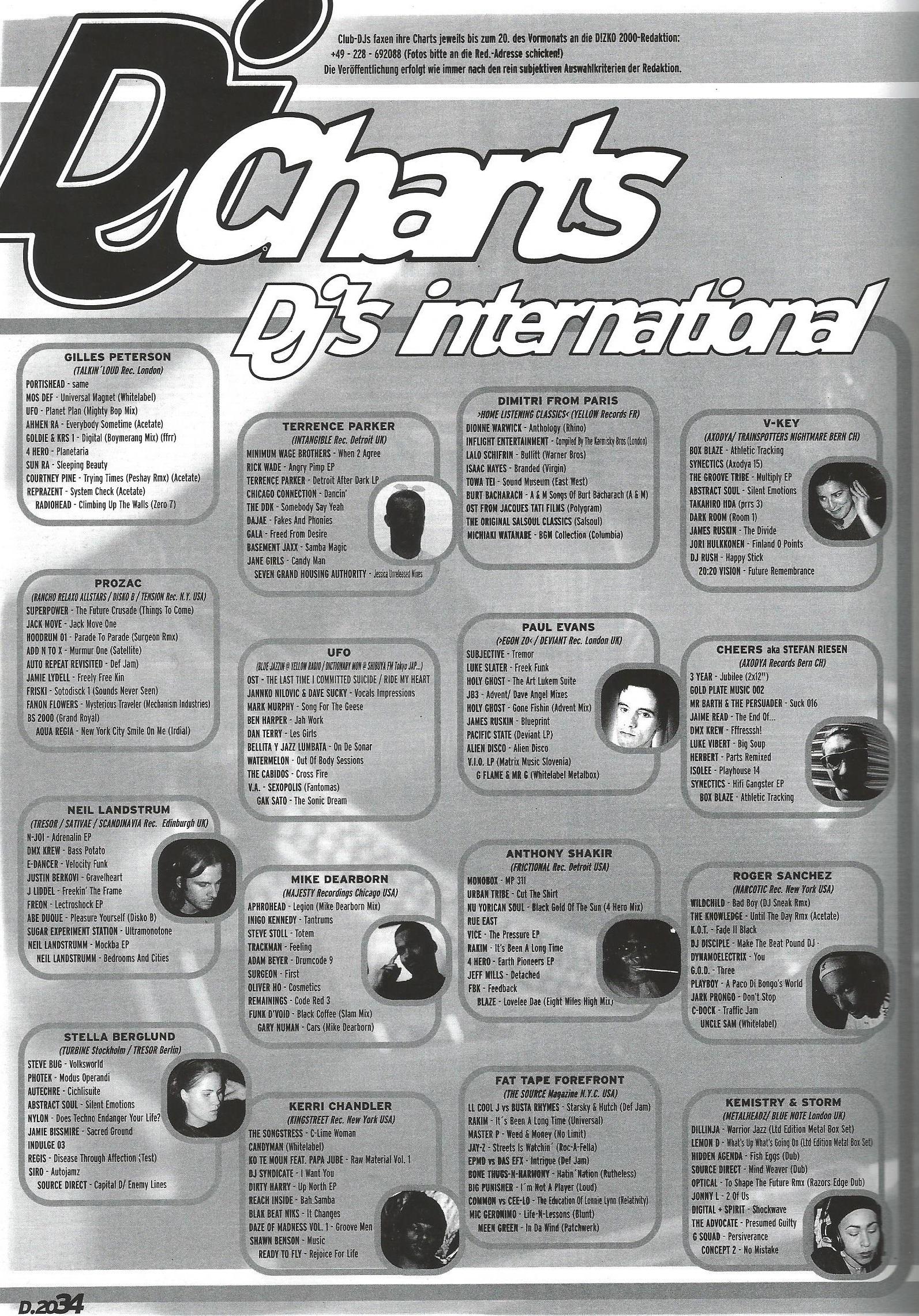 D!zko2000_DJ-Charts-Oct-Nov_1997